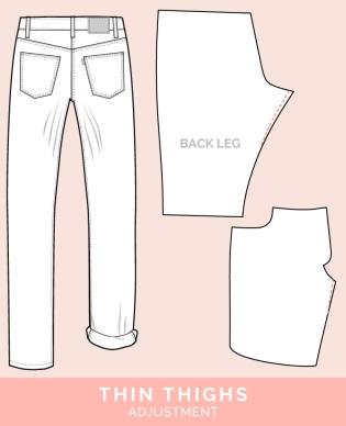 pants-fitting-adjustments-thin-thigh-adjustment-1